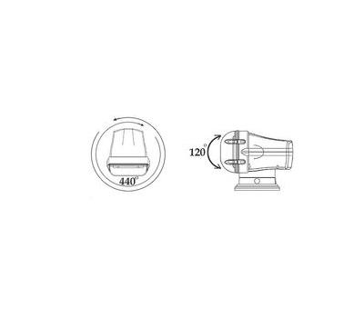 Прожектор стационарный ксеноновый проводной пульт ДУ, серия 970 - фото 2